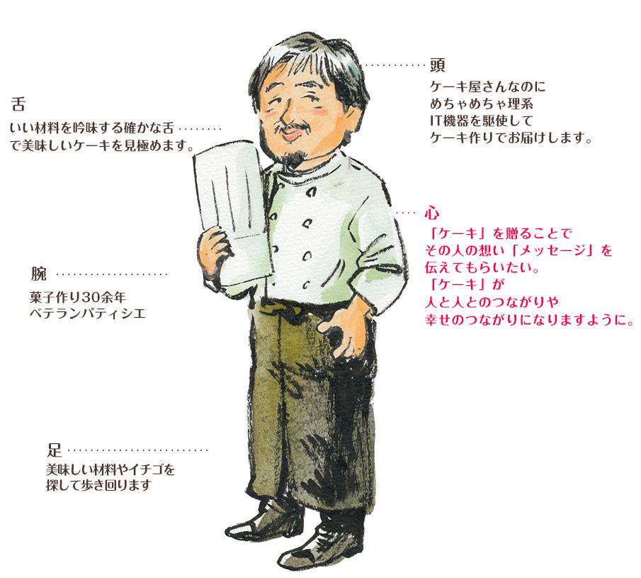 鈴木孝則(すずきたかのり) width=