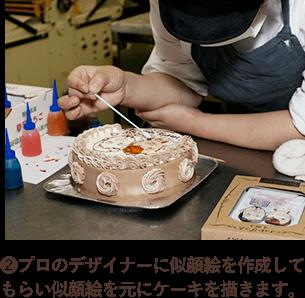 似顔絵ケーキ手順2